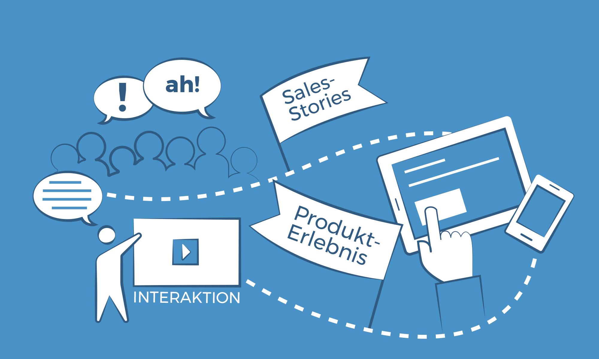 Dank interaktiven Tools, Präsentationen und weiteren Maßnahmen wird der Außendienst bestens auf erfolgreiche Salesgespräche vorbereitet und motiviert