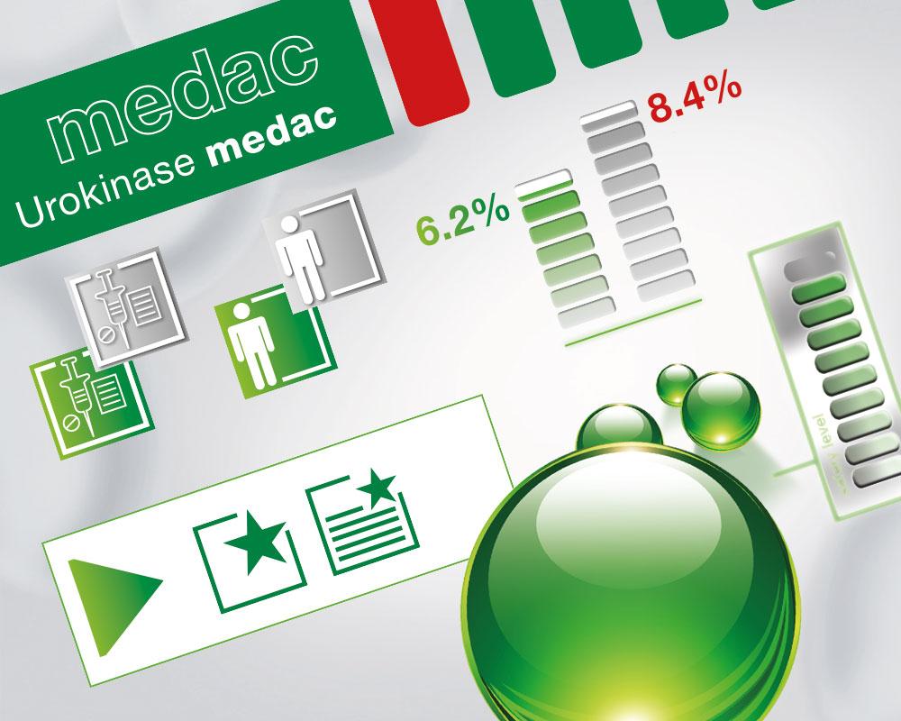 Hybride digitale App-Entwicklung für das globale Marketing von medac mit Content Management System und Templates